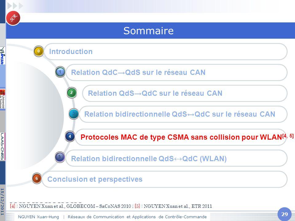 SCR NGUYEN Xuan-Hung   Réseaux de Communication et Applications de Contrôle-Commande Sommaire Conclusion et perspectives Protocoles MAC de type CSMA s