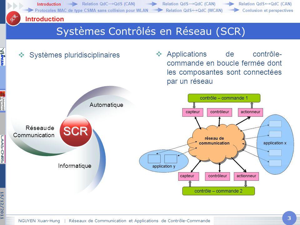 SCR Considération de trois schémas de priorité hybride NGUYEN Xuan-Hung | Réseaux de Communication et Applications de Contrôle-Commande 14 15/12/2011 Relation QdC→QdS (sur réseau CAN) Relation QdC → QdS (CAN)Relation QdS ↔ QdC (CAN) Protocoles MAC de type CSMA sans collision pour WLANConlusion et perspectives Introduction Relation QdS → QdC (CAN) Relation QdS ↔ QdC (WCAN) une application + 1 flux externe f ex : TRU = 99.2% ; besoin (niveau 2) du flux externe f ex = 0.9P max ) phph+stsph+std Priorité dynamique ph+sts : ph+ stratégie temporelle statique ph+std : ph+ stratégie temporelle dynamique