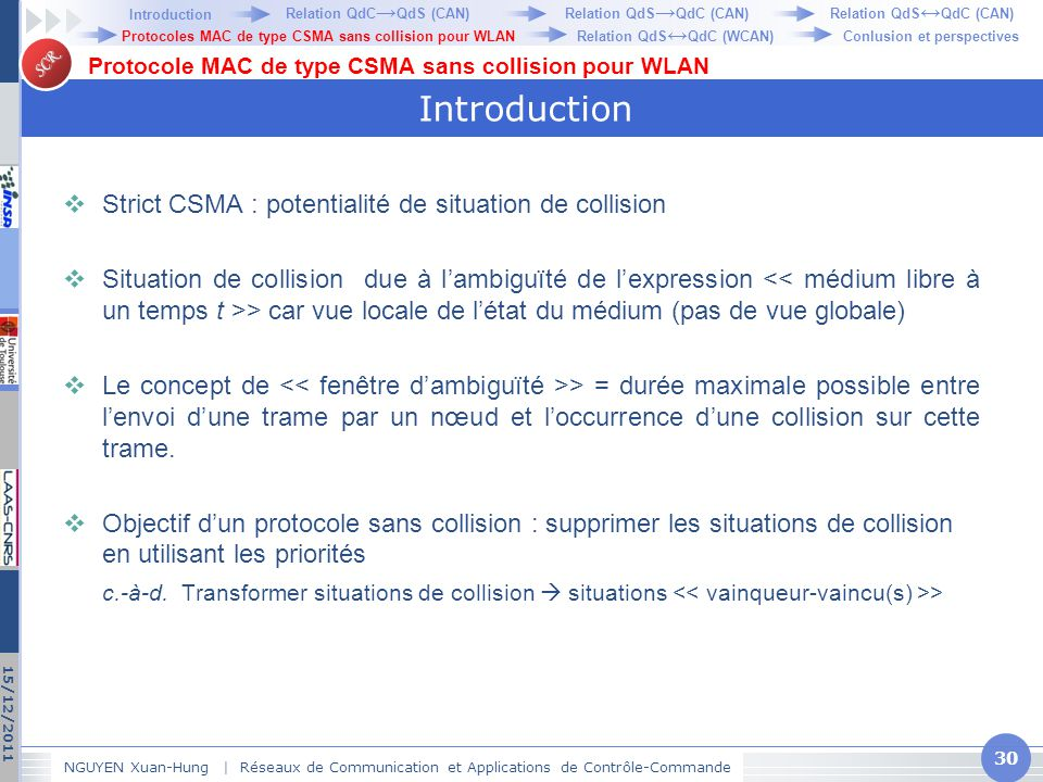 SCR Introduction  Strict CSMA : potentialité de situation de collision  Situation de collision due à l'ambiguïté de l'expression > car vue locale de