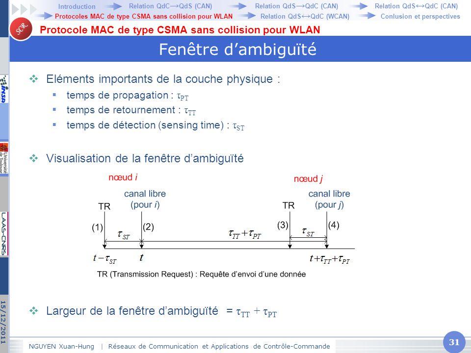 SCR Fenêtre d'ambiguïté  Eléments importants de la couche physique :  temps de propagation : τ PT  temps de retournement : τ TT  temps de détectio