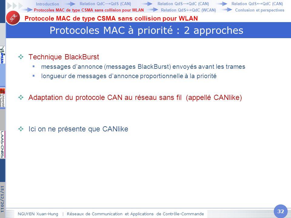 SCR Protocoles MAC à priorité : 2 approches  Technique BlackBurst  messages d'annonce (messages BlackBurst) envoyés avant les trames  longueur de m