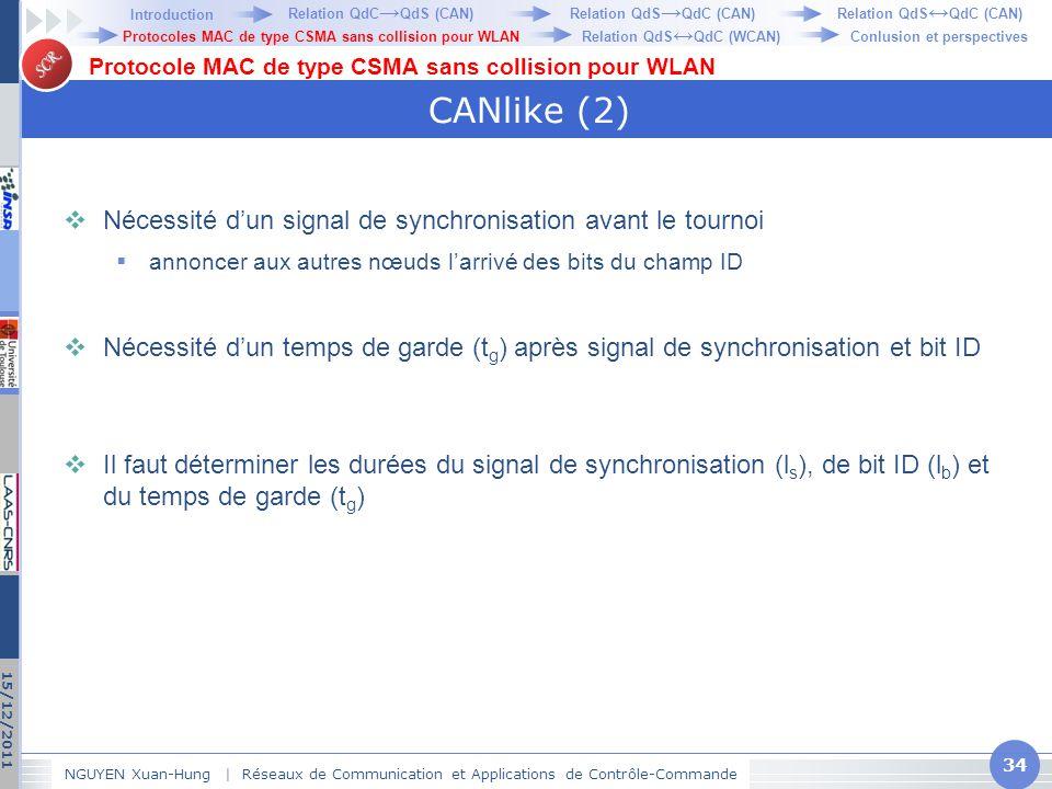 SCR CANlike (2)  Nécessité d'un signal de synchronisation avant le tournoi  annoncer aux autres nœuds l'arrivé des bits du champ ID  Nécessité d'un