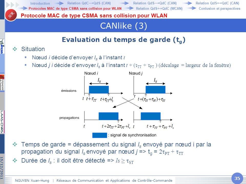 SCR CANlike (3) Evaluation du temps de garde (t g )  Situation  Nœud i décide d'envoyer l s à l'instant t  Nœud j i décide d'envoyer l s à l'instan