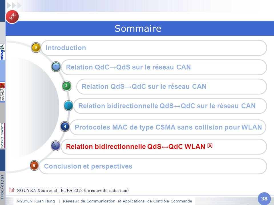 SCR Sommaire Conclusion et perspectives Protocoles MAC de type CSMA sans collision pour WLAN Relation bidirectionnelle QdS↔QdC sur le réseau CAN Relat