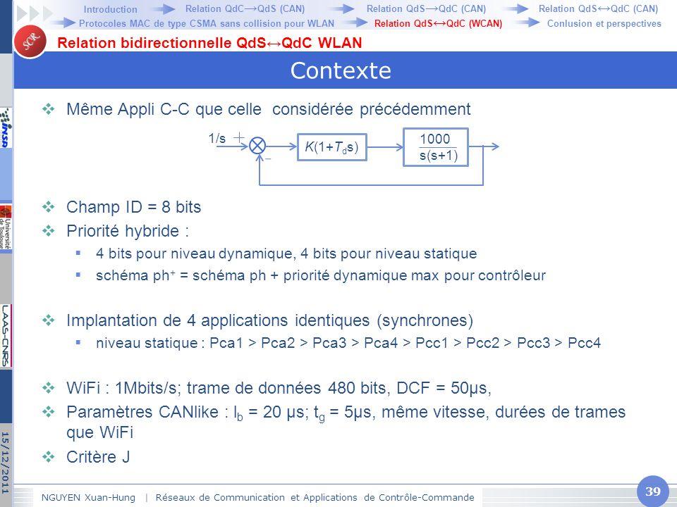 SCR Contexte  Même Appli C-C que celle considérée précédemment  Champ ID = 8 bits  Priorité hybride :  4 bits pour niveau dynamique, 4 bits pour n