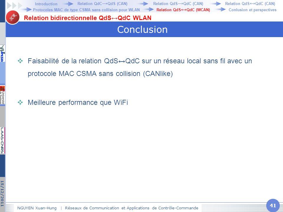 SCR Conclusion  Faisabilité de la relation QdS↔QdC sur un réseau local sans fil avec un protocole MAC CSMA sans collision (CANlike)  Meilleure perfo