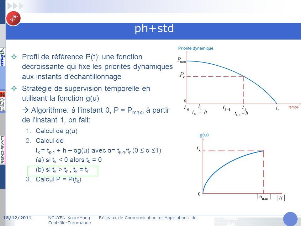 SCR 15/12/2011NGUYEN Xuan-Hung   Réseaux de Communication et Applications de Contrôle-Commande Slide 46 ph+std  Profil de référence P(t): une fonctio