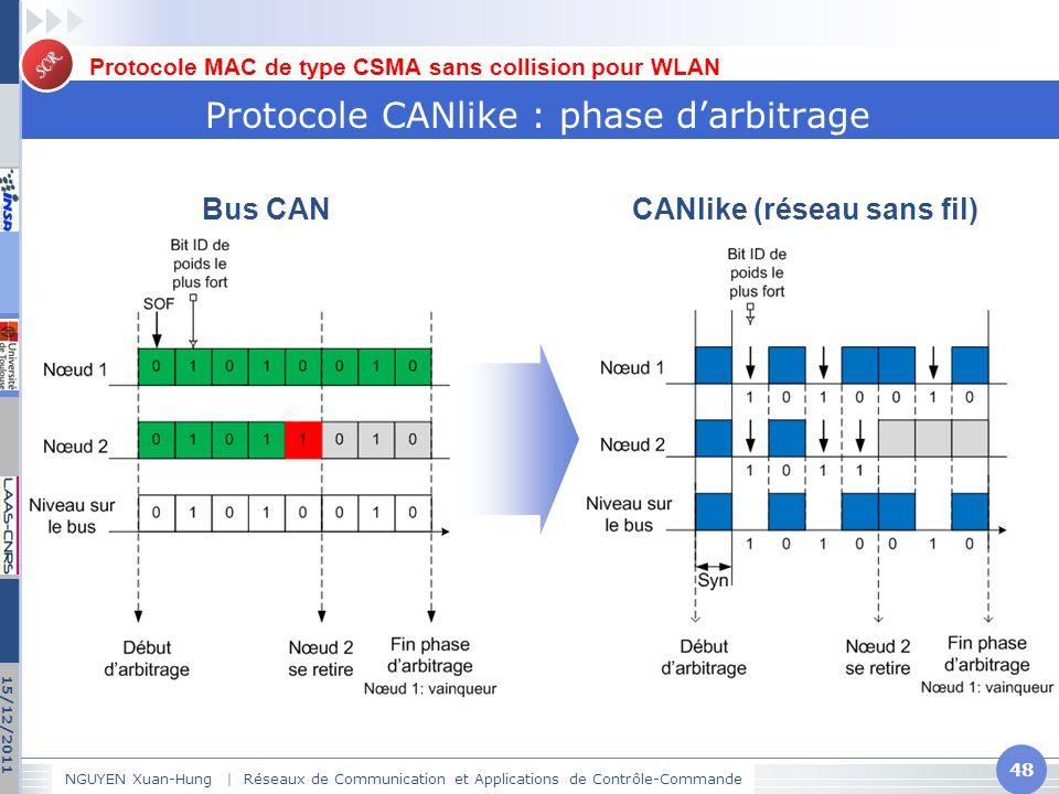 SCR Protocole CANlike : phase d'arbitrage Bus CAN CANlike (réseau sans fil) NGUYEN Xuan-Hung   Réseaux de Communication et Applications de Contrôle-Co