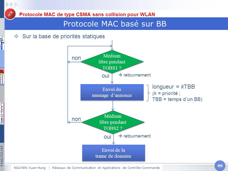 SCR Protocole MAC basé sur BB  Sur la base de priorités statiques NGUYEN Xuan-Hung   Réseaux de Communication et Applications de Contrôle-Commande 49
