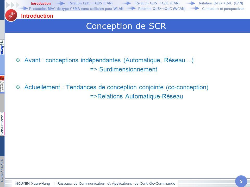SCR Cadre de notre travail  Conception conjointe Automatique-Réseau (contrôle-ordonnancement de messages)  Relation Contrôle→Réseau (QdC→QdS)  Relation Réseau→Contrôle (QdS→QdC)  Relation Contrôle↔Réseau (QdS↔QdC)  Réseaux locaux (LAN) considérés  Réseau filaire : CAN  Réseau sans fil (WLAN)  technique CSMA => protocole MAC sans collision NGUYEN Xuan-Hung | Réseaux de Communication et Applications de Contrôle-Commande 6 15/12/2011 Introduction Relation QdC → QdS (CAN)Relation QdS ↔ QdC (CAN) Protocoles MAC de type CSMA sans collision pour WLANConlusion et perspectives Introduction Relation QdS → QdC (CAN) Relation QdS ↔ QdC (WCAN) _ _ _ _ _ _ _ _ _ _ _ _ _ _ _ _ _ QdC : Qualité de Contrôle QdS : Qualité de Service CAN : Control Area Network CSMA : Carrier Sense Multiple Access