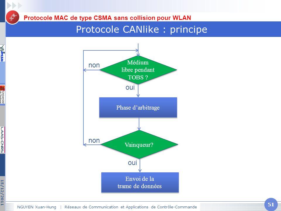 SCR Protocole CANlike : principe NGUYEN Xuan-Hung   Réseaux de Communication et Applications de Contrôle-Commande 51 15/12/2011 Protocole MAC de type