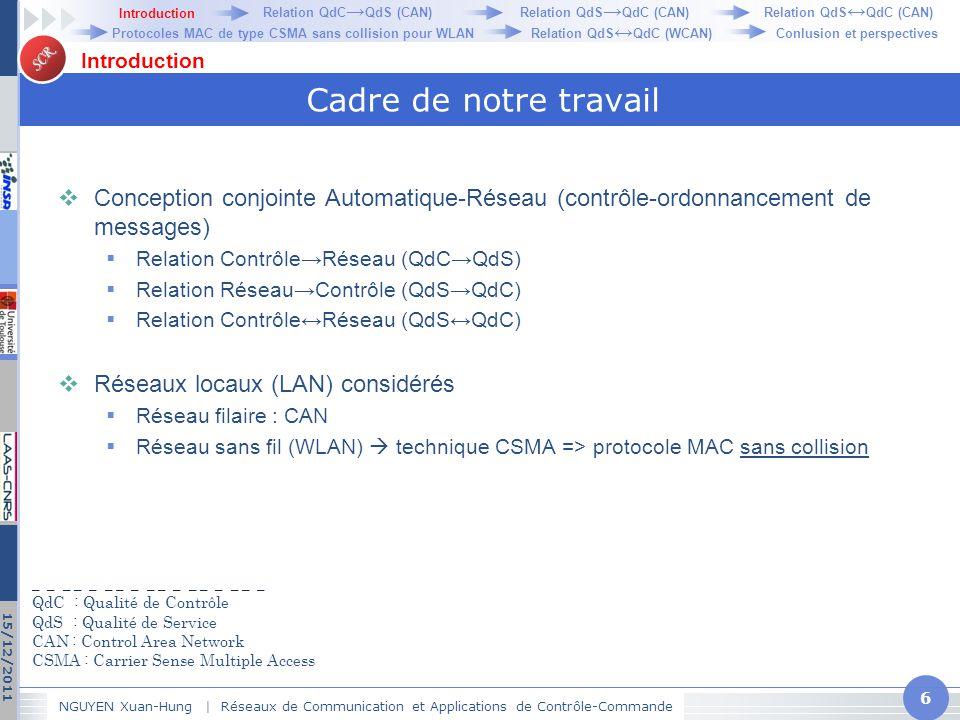 SCR Cadre de notre travail  Conception conjointe Automatique-Réseau (contrôle-ordonnancement de messages)  Relation Contrôle→Réseau (QdC→QdS)  Rela