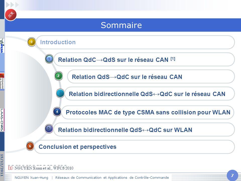 SCR Sommaire Conclusion et perspectives Protocoles MAC de type CSMA sans collision pour WLAN Relation bidirectionnelle QdS↔QdC sur le réseau CAN Relation QdC→QdS sur le réseau CAN Introduction 38 15/12/2011 0 1 3 4 6 Relation QdS→QdC sur le réseau CAN 2 Relation bidirectionnelle QdS↔QdC WLAN [6] 5 _ _ _ _ _ _ _ _ _ _ _ _ _ _ _ _ _ [6]: NGUYEN Xuan et al., ETFA 2012 (en cours de rédaction)
