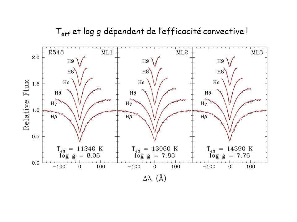 T eff et log g dépendent de l'efficacité convective !