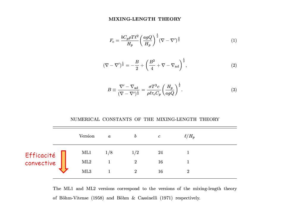 Calibration de l'efficacité convective dans les étoiles naines blanches