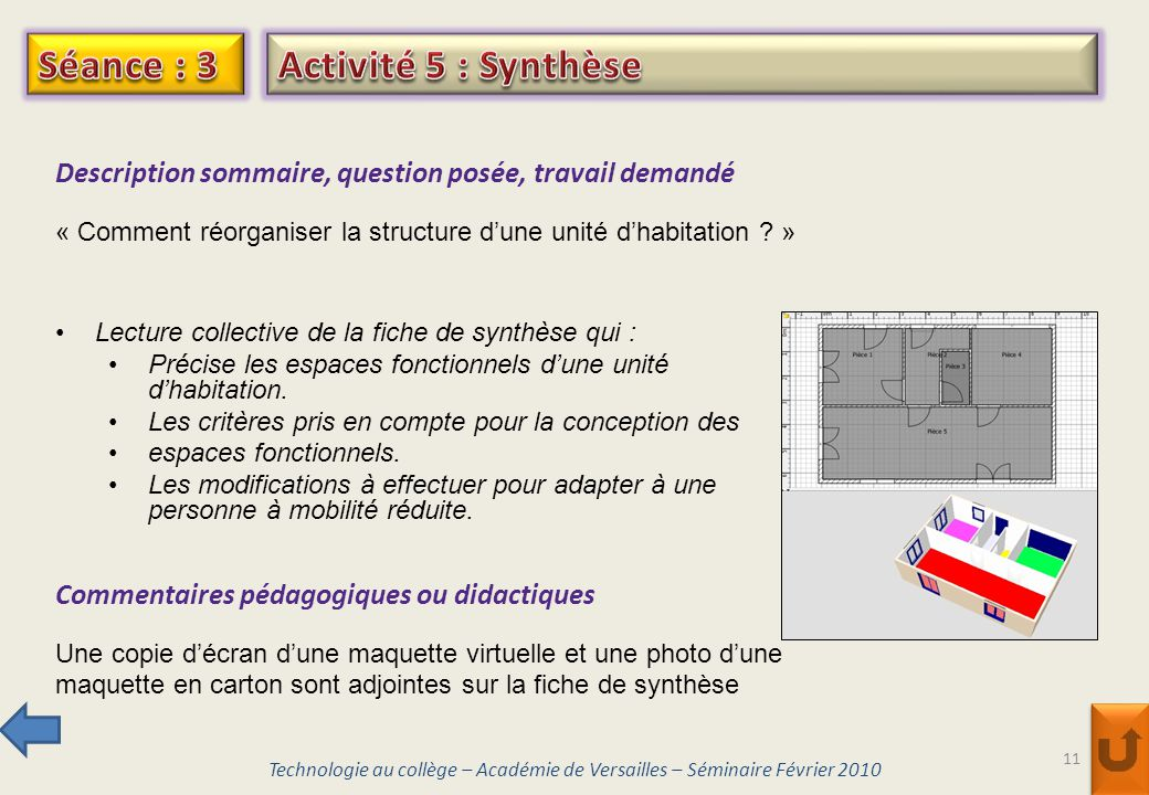 11 Technologie au collège – Académie de Versailles – Séminaire Février 2010 Description sommaire, question posée, travail demandé « Comment réorganiser la structure d'une unité d'habitation .