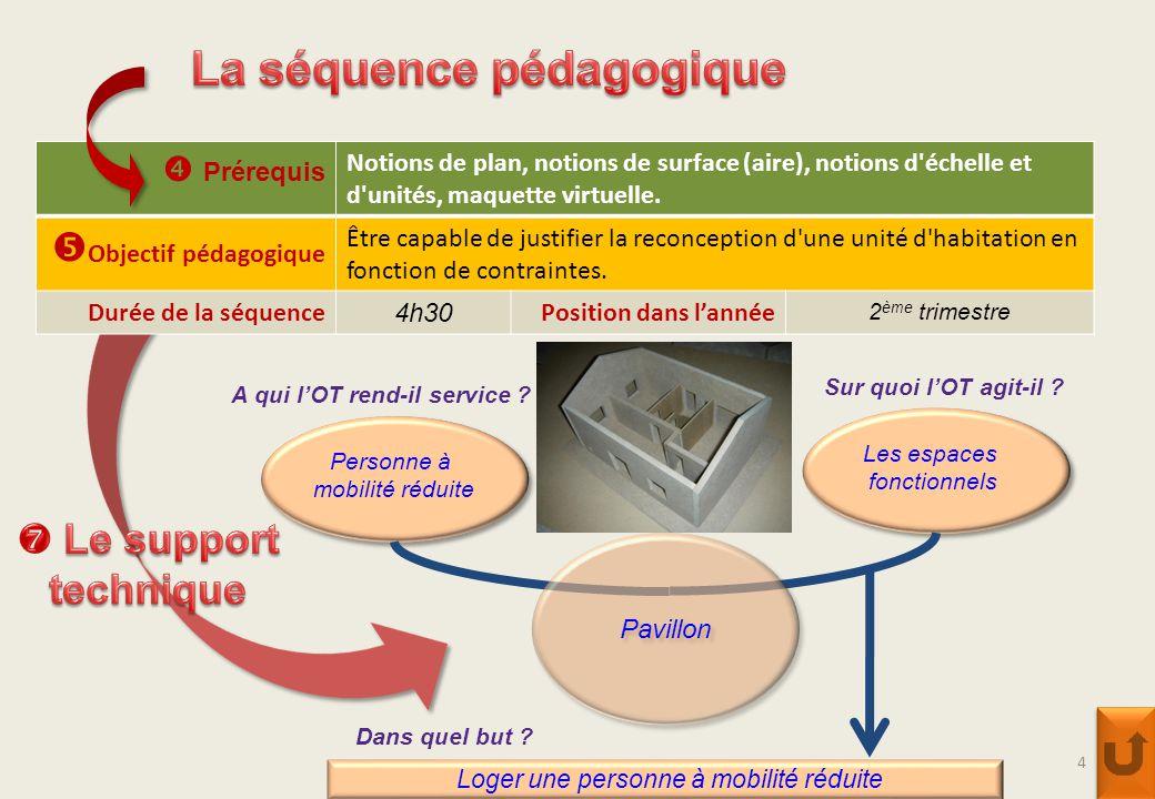 5  Solution envisagée La fonction garage sera supprimée.