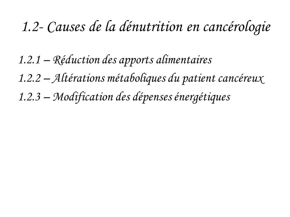 1.2- Causes de la dénutrition en cancérologie 1.2.1 – Réduction des apports alimentaires 1.2.2 – Altérations métaboliques du patient cancéreux 1.2.3 –