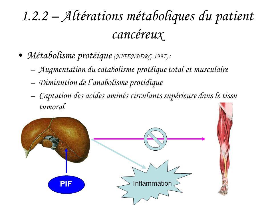1.2.2 – Altérations métaboliques du patient cancéreux •Métabolisme protéique (NITENBERG 1997) : –Augmentation du catabolisme protéique total et muscul