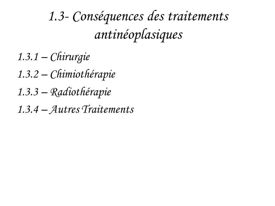 1.3- Conséquences des traitements antinéoplasiques 1.3.1 – Chirurgie 1.3.2 – Chimiothérapie 1.3.3 – Radiothérapie 1.3.4 – Autres Traitements