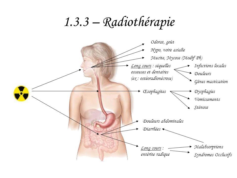 1.3.3 – Radiothérapie Odorat, goût Hypo, voire asialie Mucite, Mycose (Modif Ph) Long cours : séquelles osseuses et dentaires (ex : ostéoradionécrose)
