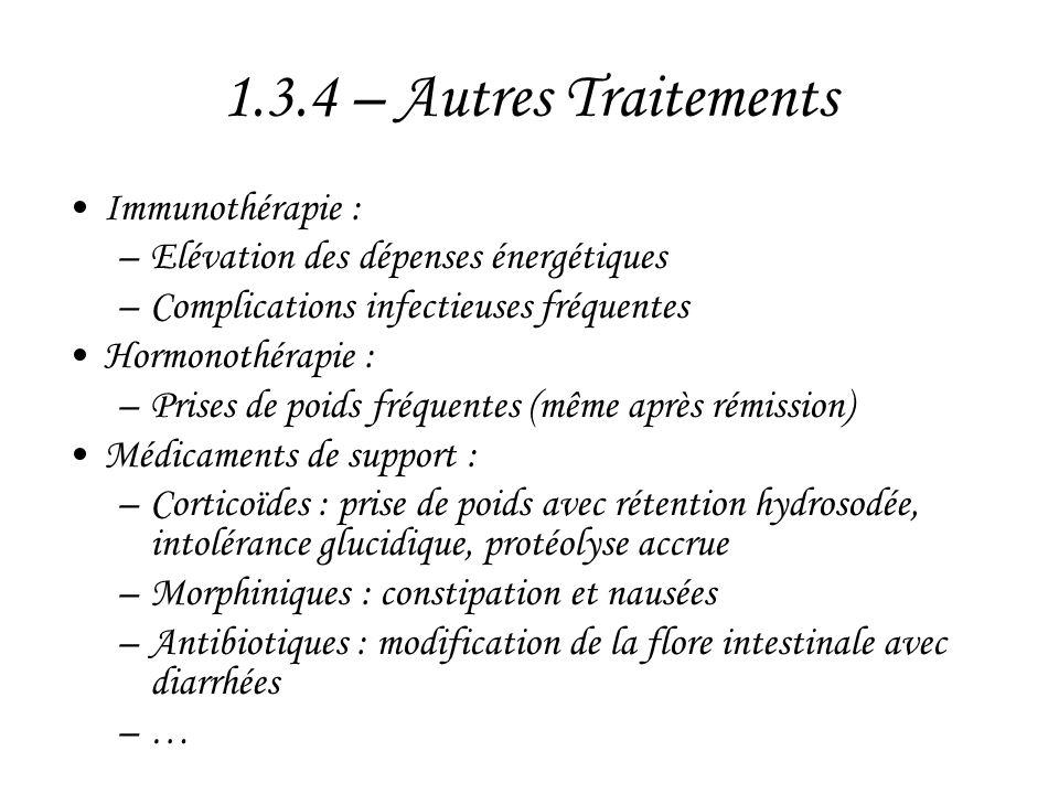 1.3.4 – Autres Traitements •Immunothérapie : –Elévation des dépenses énergétiques –Complications infectieuses fréquentes •Hormonothérapie : –Prises de