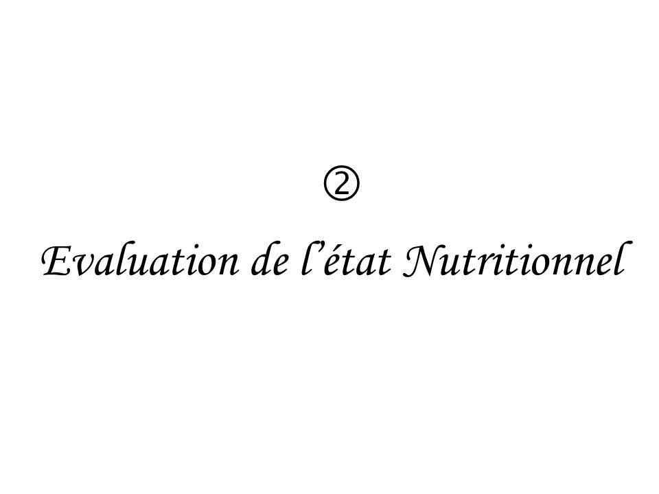 Evaluation de l'état Nutritionnel 