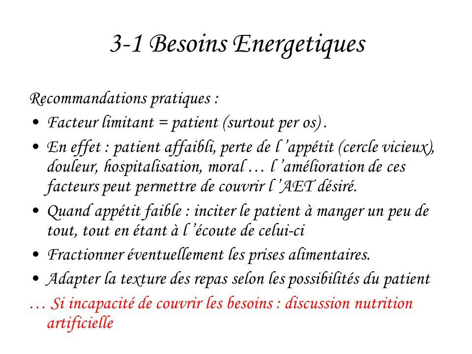3-1 Besoins Energetiques Recommandations pratiques : •Facteur limitant = patient (surtout per os). •En effet : patient affaibli, perte de l 'appétit (