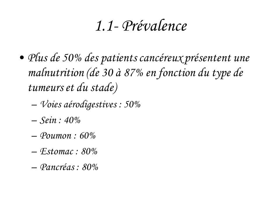 1.1- Prévalence •Plus de 50% des patients cancéreux présentent une malnutrition (de 30 à 87% en fonction du type de tumeurs et du stade) –Voies aérodi