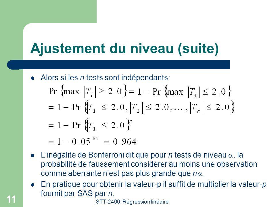 STT-2400; Régression linéaire 11 Ajustement du niveau (suite)  Alors si les n tests sont indépendants:  L'inégalité de Bonferroni dit que pour n tes
