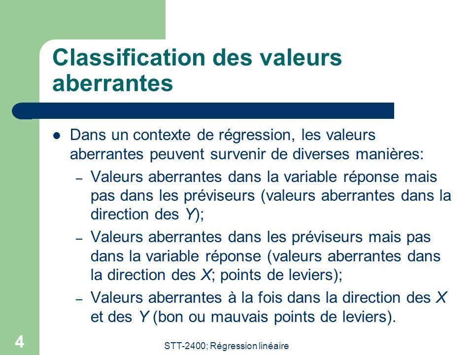STT-2400; Régression linéaire 4 Classification des valeurs aberrantes  Dans un contexte de régression, les valeurs aberrantes peuvent survenir de div