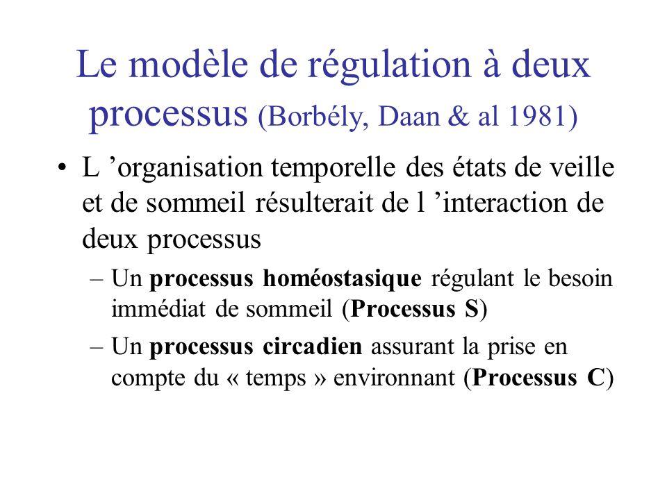 Le modèle de régulation à deux processus (Borbély, Daan & al 1981) •L 'organisation temporelle des états de veille et de sommeil résulterait de l 'int