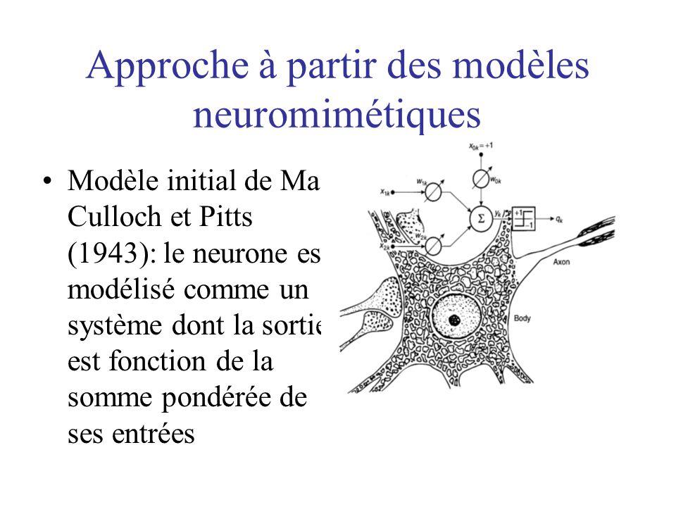 •Modèle initial de Mac Culloch et Pitts (1943): le neurone est modélisé comme un système dont la sortie est fonction de la somme pondérée de ses entré