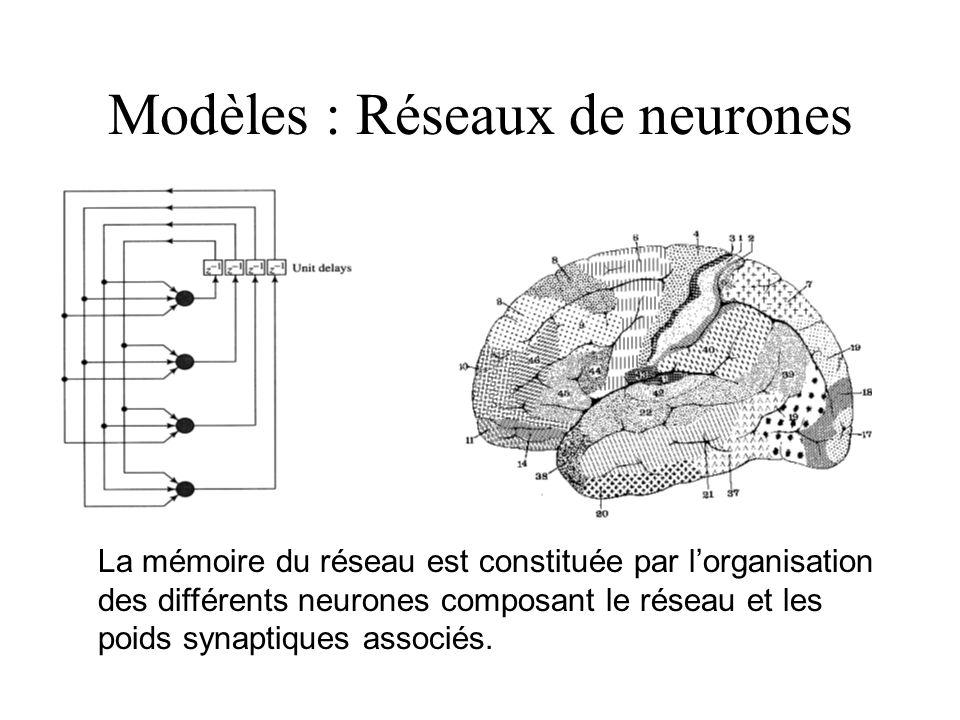 Modèles : Réseaux de neurones La mémoire du réseau est constituée par l'organisation des différents neurones composant le réseau et les poids synaptiq