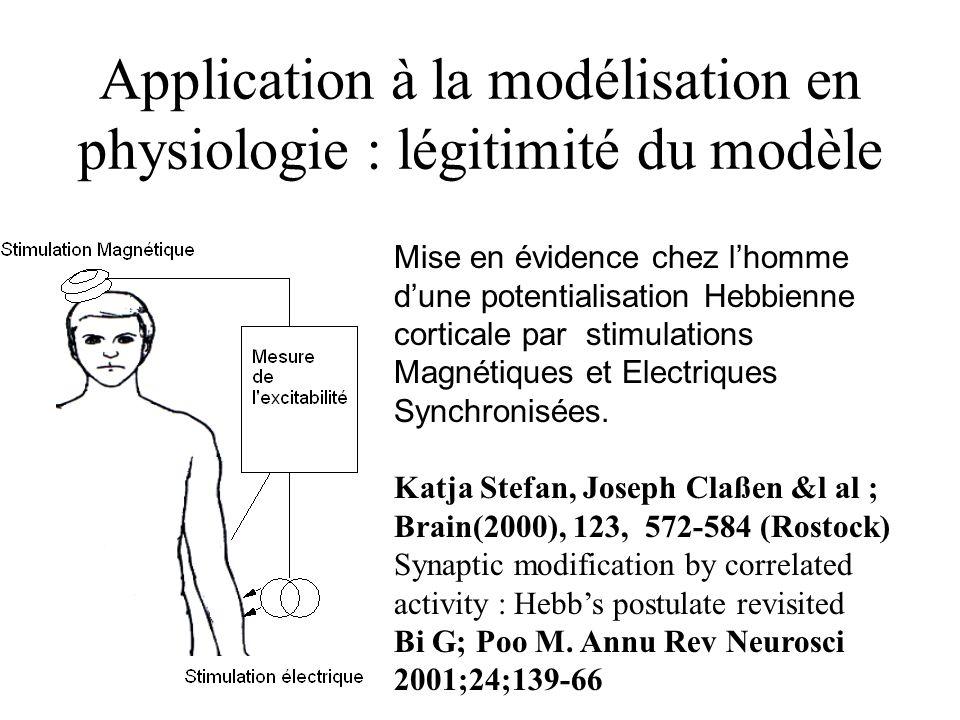 Application à la modélisation en physiologie : légitimité du modèle Mise en évidence chez l'homme d'une potentialisation Hebbienne corticale par stimu