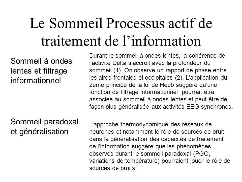 Le Sommeil Processus actif de traitement de l'information Sommeil à ondes lentes et filtrage informationnel L'approche thermodynamique des réseaux de