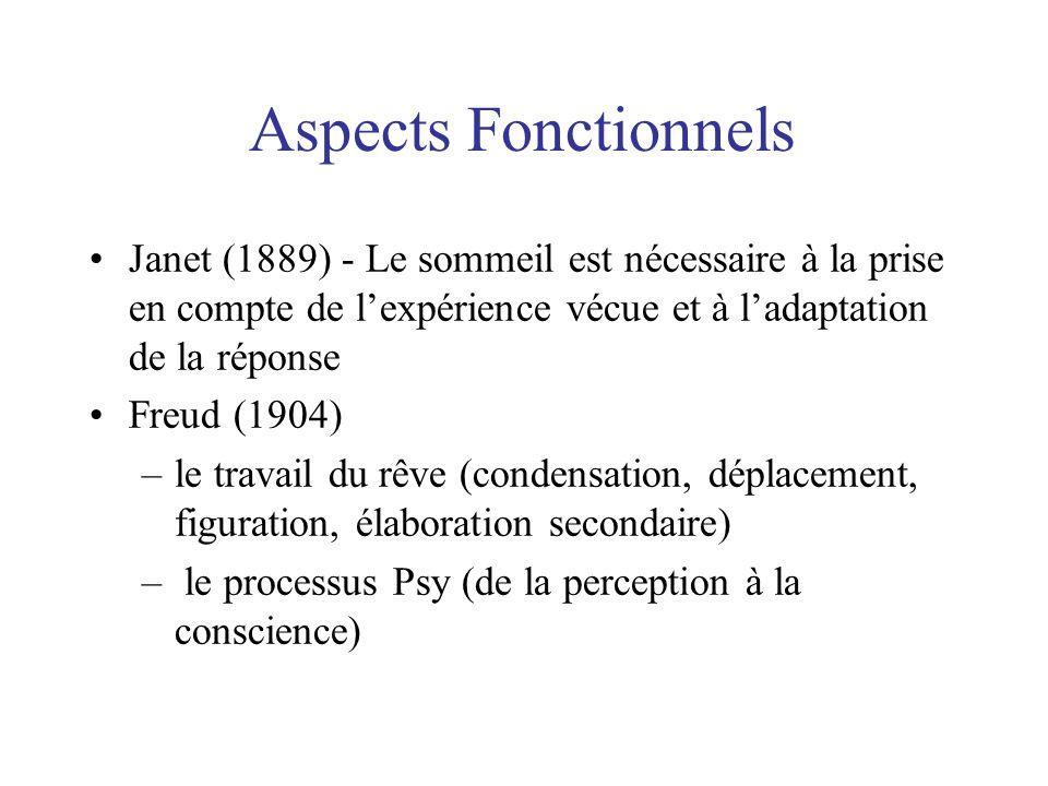 Aspects Fonctionnels •Janet (1889) - Le sommeil est nécessaire à la prise en compte de l'expérience vécue et à l'adaptation de la réponse •Freud (1904