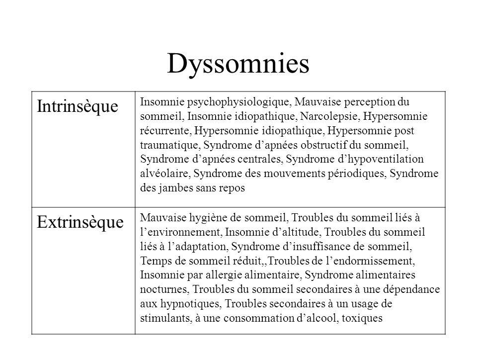 Dyssomnies Intrinsèque Insomnie psychophysiologique, Mauvaise perception du sommeil, Insomnie idiopathique, Narcolepsie, Hypersomnie récurrente, Hyper