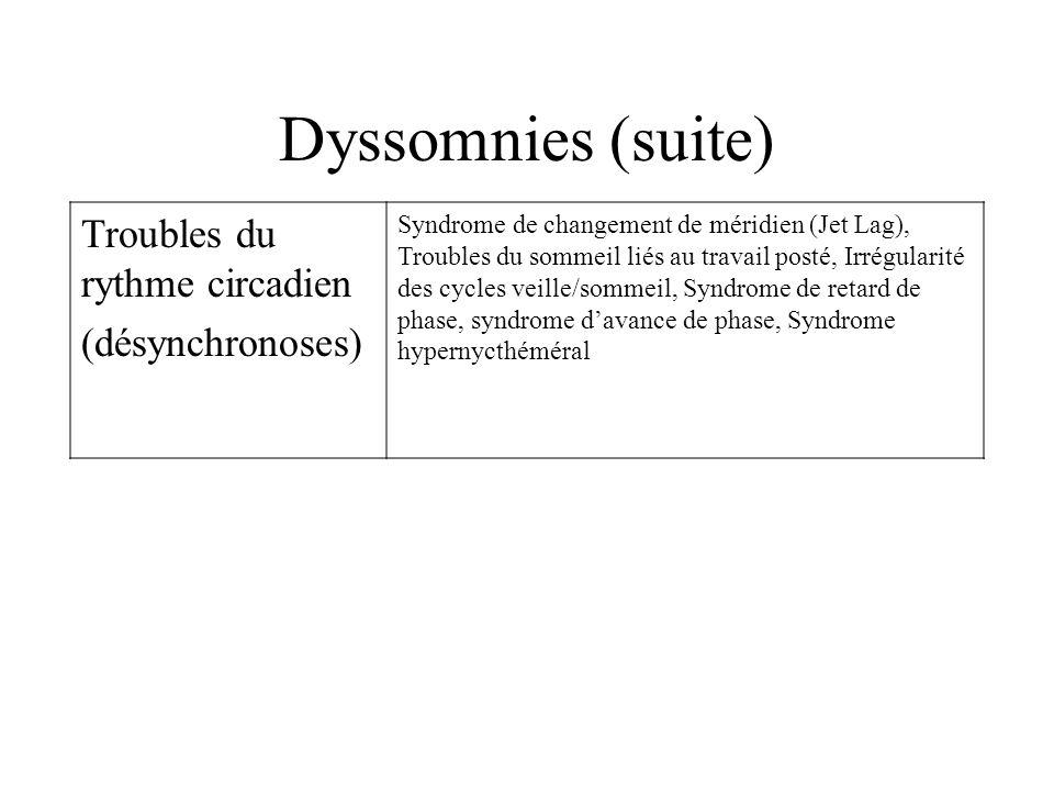 Dyssomnies (suite) Troubles du rythme circadien (désynchronoses) Syndrome de changement de méridien (Jet Lag), Troubles du sommeil liés au travail pos