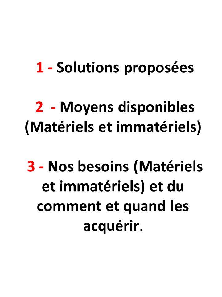 1 - Solutions proposées 2 - Moyens disponibles (Matériels et immatériels) 3 - Nos besoins (Matériels et immatériels) et du comment et quand les acquérir.