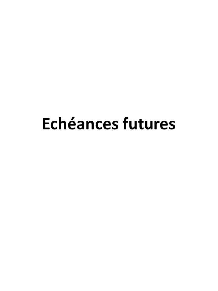 Echéances futures