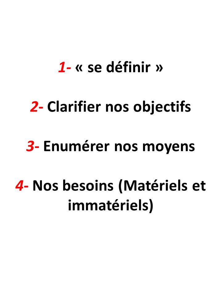 1- « se définir » 2- Clarifier nos objectifs 3- Enumérer nos moyens 4- Nos besoins (Matériels et immatériels)