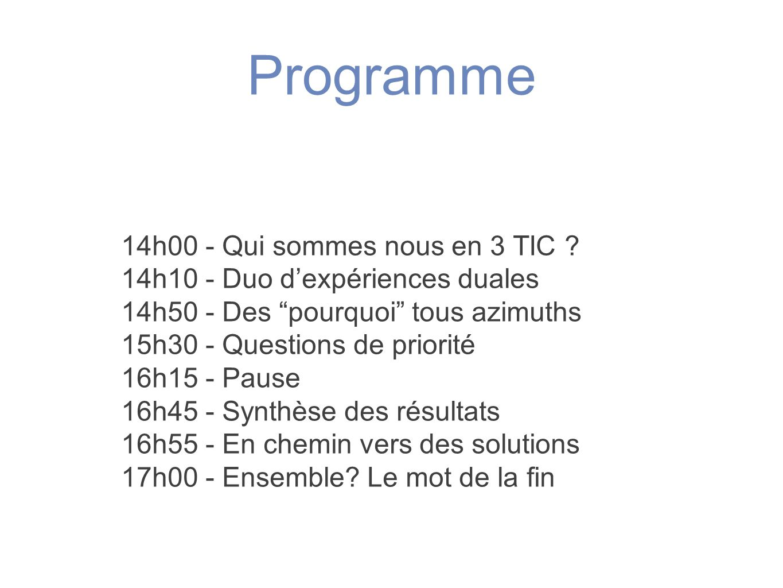 """Programme 14h00 - Qui sommes nous en 3 TIC ? 14h10 - Duo d'expériences duales 14h50 - Des """"pourquoi"""" tous azimuths 15h30 - Questions de priorité 16h15"""