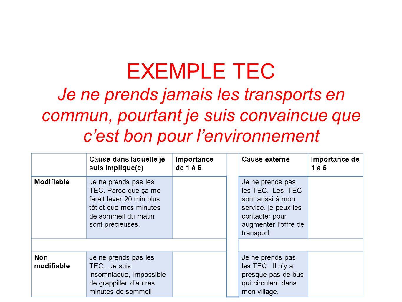EXEMPLE TEC Je ne prends jamais les transports en commun, pourtant je suis convaincue que c'est bon pour l'environnement Cause dans laquelle je suis i