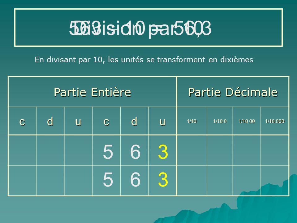 Partie Entière Partie décimale cducdu1/10 1/10 0 1/10 00 1/10 000 563  1 000 = 5 6 3 En multipliant par 1000, les unités se transforment en unités de mille 0 563 000 0 0