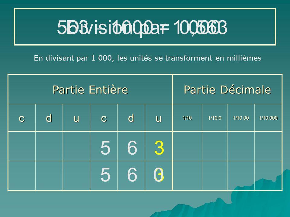 Partie Entière Partie Décimale cducdu1/10 1/10 0 1/10 00 1/10 000 563  100 = 5 6 3 En divisant par 100, les unités se transforment en centièmes 5,63Division par 100