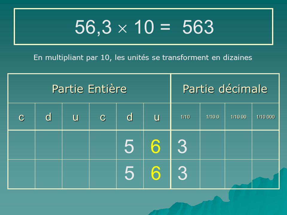 Partie Entière Partie décimale cducdu1/10 1/10 0 1/10 00 1/10 000 5,63  10 = 5 6 3 En multipliant par 10, les unités se transforment en dizaines 56,3Multiplication par 10