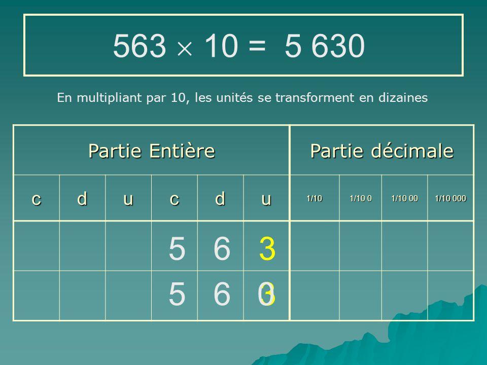 Partie Entière Partie décimale cducdu1/10 1/10 0 1/10 00 1/10 000 56,3  10 = 5 6 3 En multipliant par 10, les unités se transforment en dizaines