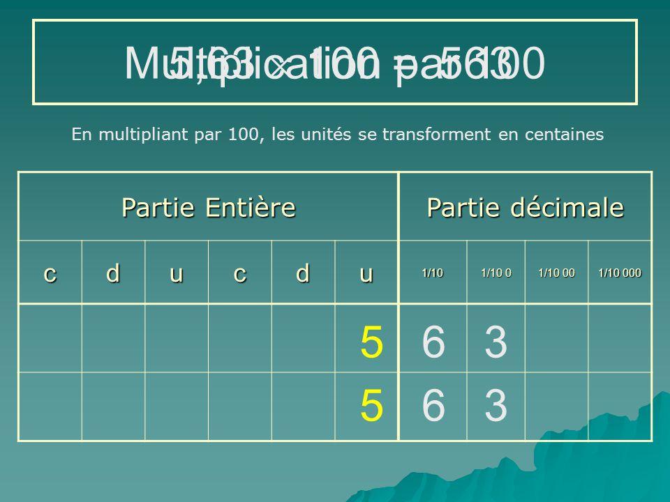 Partie Entière Partie décimale cducdu1/10 1/10 0 1/10 00 1/10 000 563  10 = 5 6 3 En multipliant par 10, les unités se transforment en dizaines 0 5 630