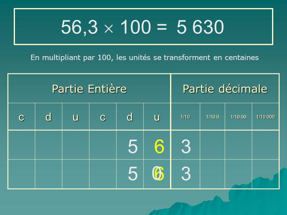 Partie Entière Partie décimale cducdu1/10 1/10 0 1/10 00 1/10 000 5,63  100 = 5 6 3 En multipliant par 100, les unités se transforment en centaines Multiplication par 100